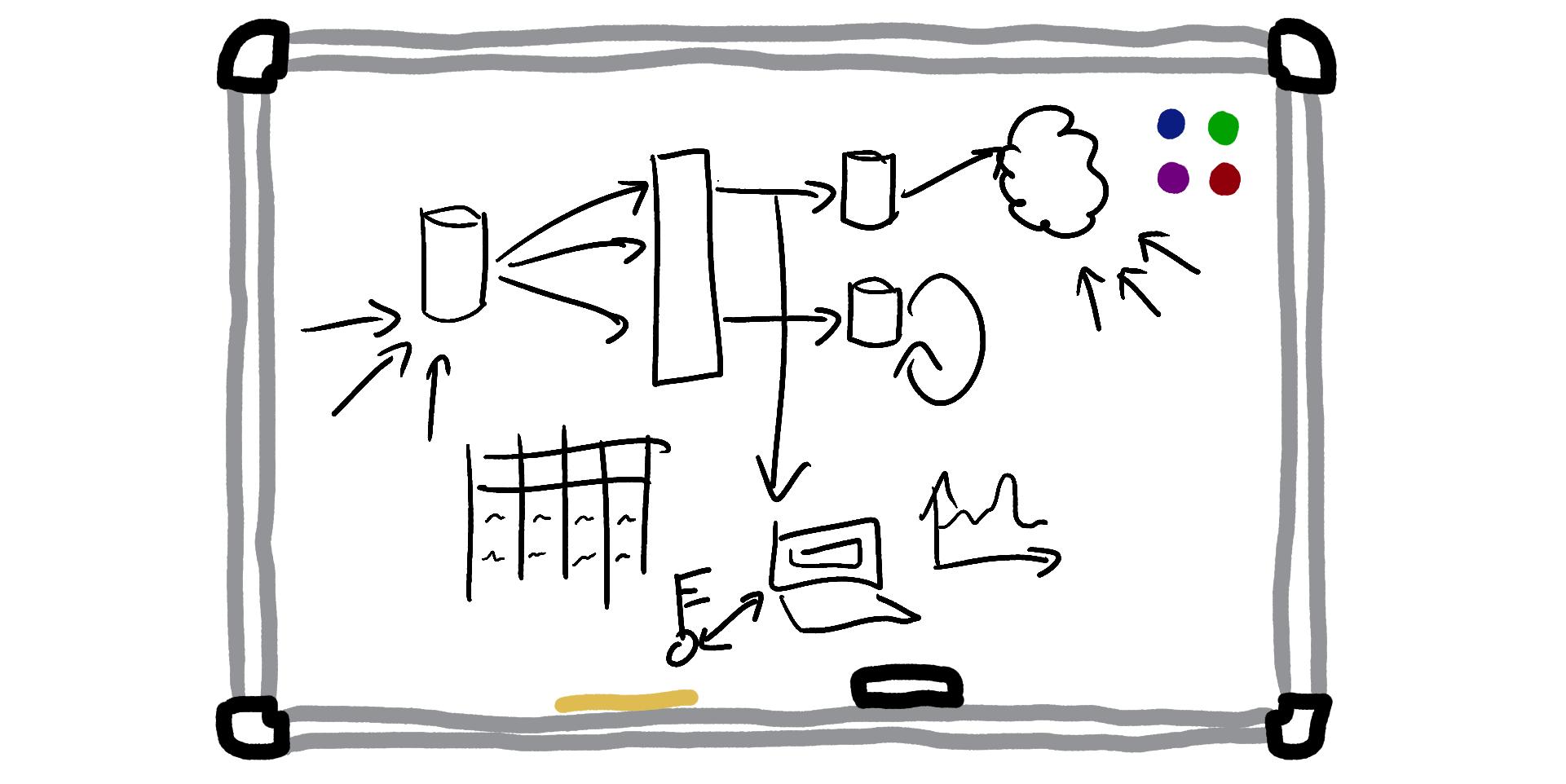 Systems Design for Advanced Beginners - RapidAPI