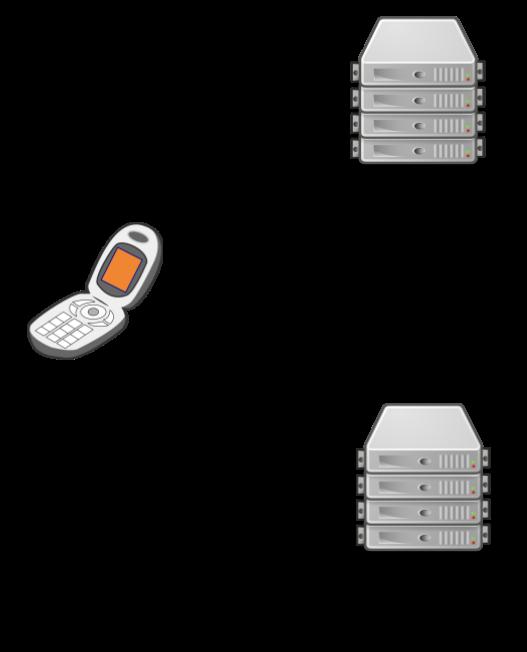 How to build a TCP proxy #1: Intro | Robert Heaton