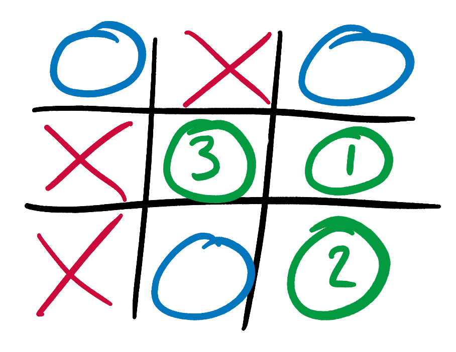 Programming Projects for Advanced Beginners #3b: Tic-Tac-Toe