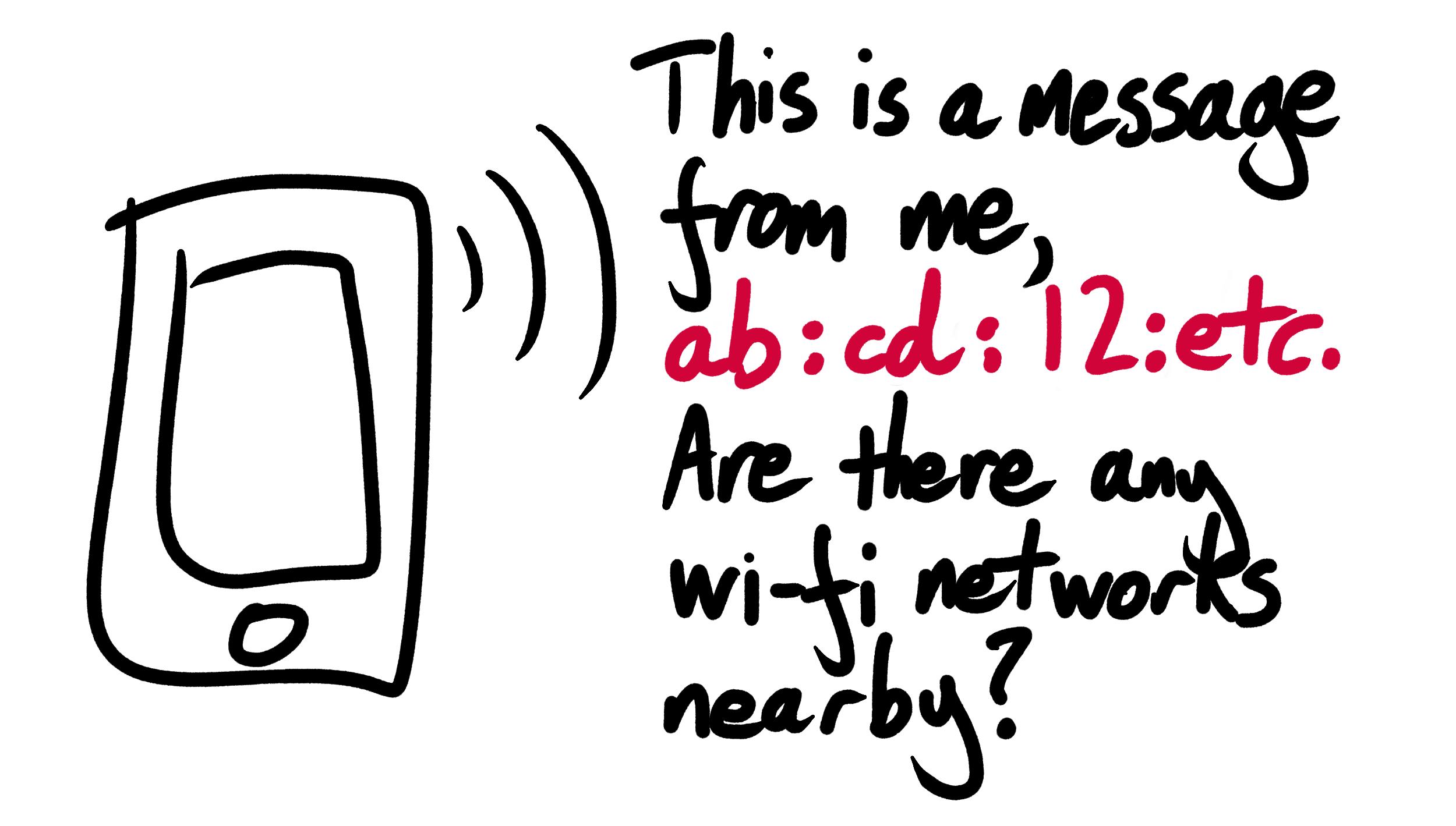 A brief history of wi-fi privacy vulnerabilities | Robert Heaton